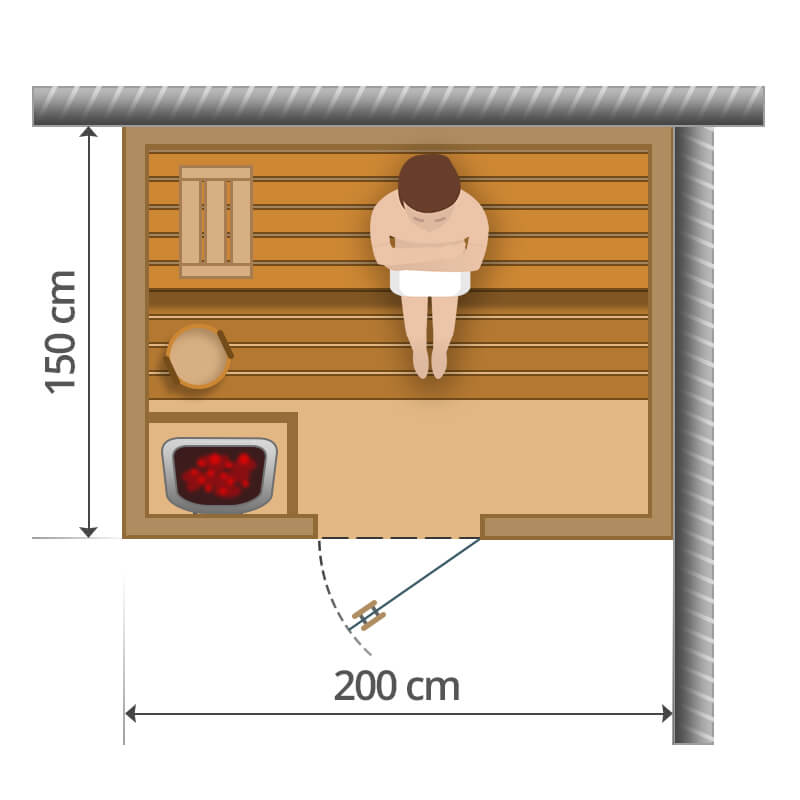 Finnische Sauna - 200x150cm